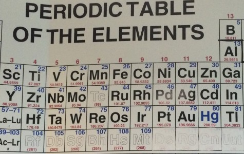 Periodic Table, the new elements are on the bottom.